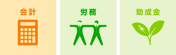 会計・労務・会社経営